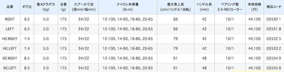 ☆インプレはまた次回☆16メタニウムMGLとWSC63MHを買いました。